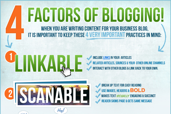 tips on writing a blog