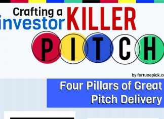 4 Keys to a Perfect Investor Pitch for Startups