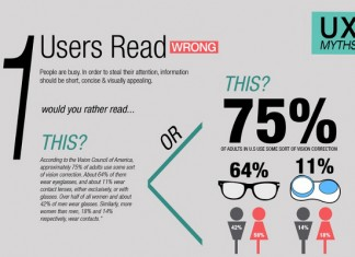 4 Website User Experience (UX) Myths