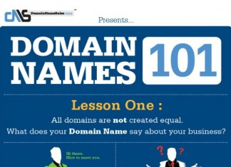 40 Good Creative Blog Names for Idea Inspiration