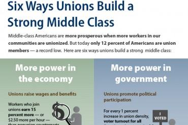 41 Good Labor Union Campaign Slogans