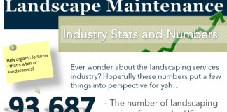 Brandon gaille author at page 33 of 211 for Landscaping company names