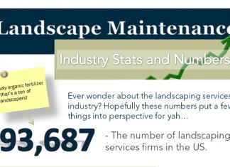 Catchy company names archives page 11 of 12 for Landscaping company names