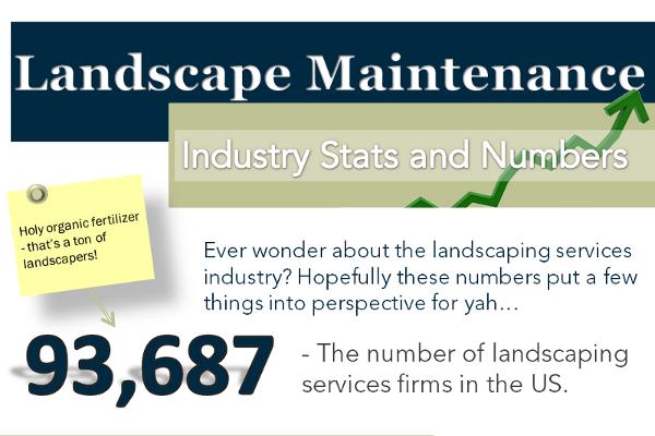 Simple landscape best landscaping company names for Landscaping company names