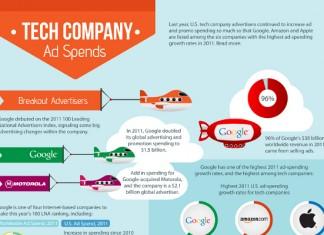 43 Good High Tech Company Names