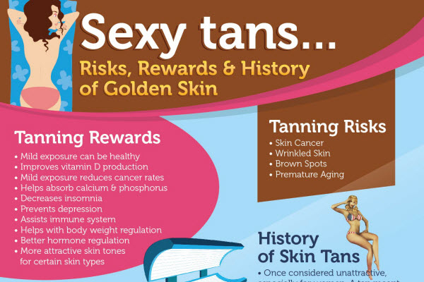 47 Unique Tanning Salon Names