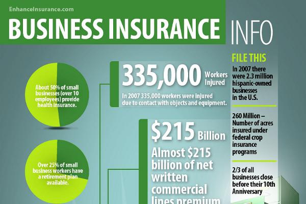125 best insurance company names brandongaillecom
