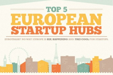 5 Best European Cities to Start a Business In