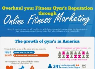5 Best Fitness Center Marketing Strategies