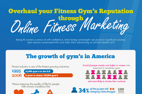 5 Best Fitness Center Marketing Strategies | BrandonGaille.com