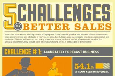 5 Best Strategies to Increase Sales