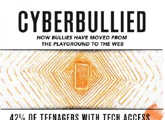 54 Great Anti Cyber Bullying Slogans