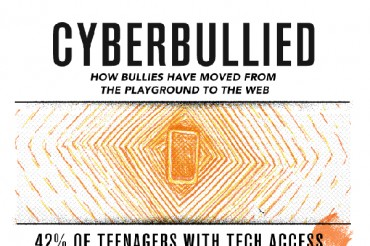 54 Great Anti Cyber Bullying Slogans