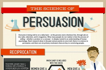 6 Most Effective Types of Persuasive Techniques