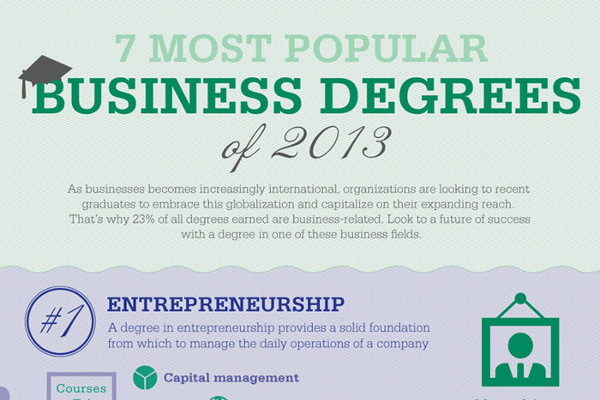 What types of business degrees can you earn?