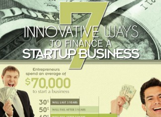 7 Small Business Startup Financing Strategies