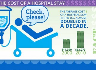 74 Good Hospital Slogans and Taglines