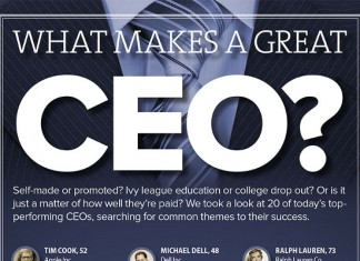 8 Most Valuable Charateristics of a Great CEO