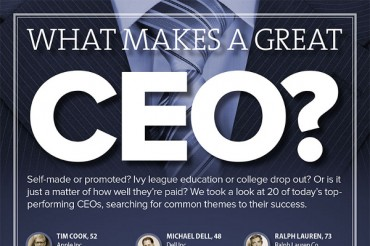 8 Most Valuable Characteristics of a Great CEO