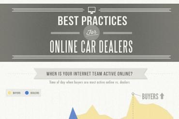 9 Car Dealer Internet Marketing Tips