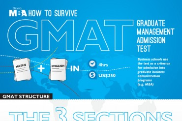 9 GMAT Preparation Tips for a Perfect Study Schedule