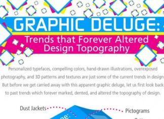 9 Historical Groundbreaking Design Trends