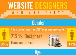9 Key Demographics of Website Designers