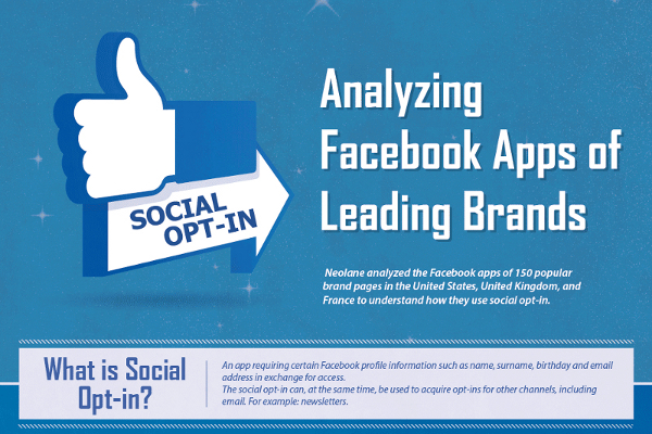 9 Most Popular Types of Branded Facebook Apps