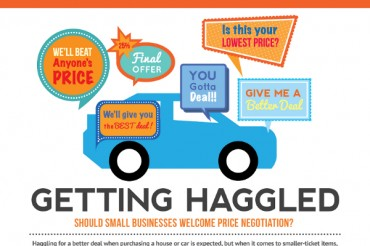 9 Products with Negotiable Prices