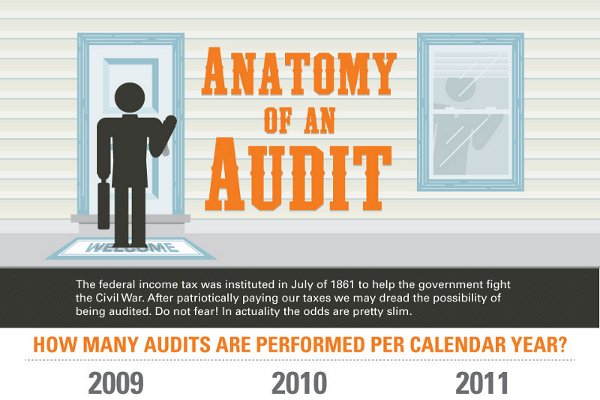 9 Signs You are About to Get an IRS Income Tax Audit