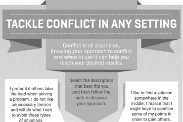 Conflict Resolution Strategies for the Workplace