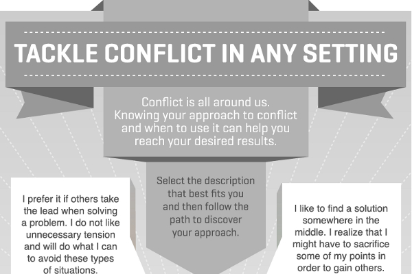 Conflict Resolution Strategies for the Workplace ...