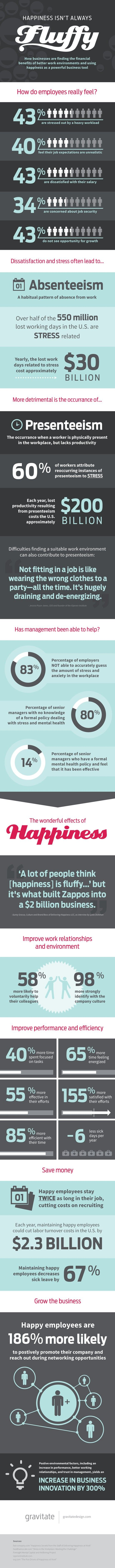 Dealing-With-Uphappy-Employees