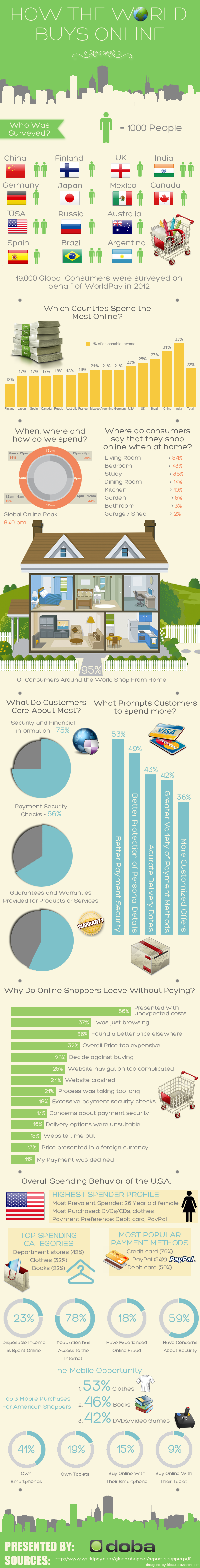 Global-Online-Payment