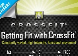 Good Crossfit Slogans and Taglines