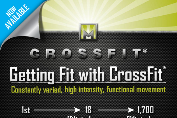Good Crossfit Slogans and Taglines
