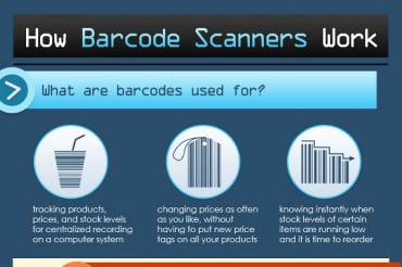 How Barcode Scanners and Scanning Works