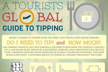 How Much to Tip When Travelling in Different Countries