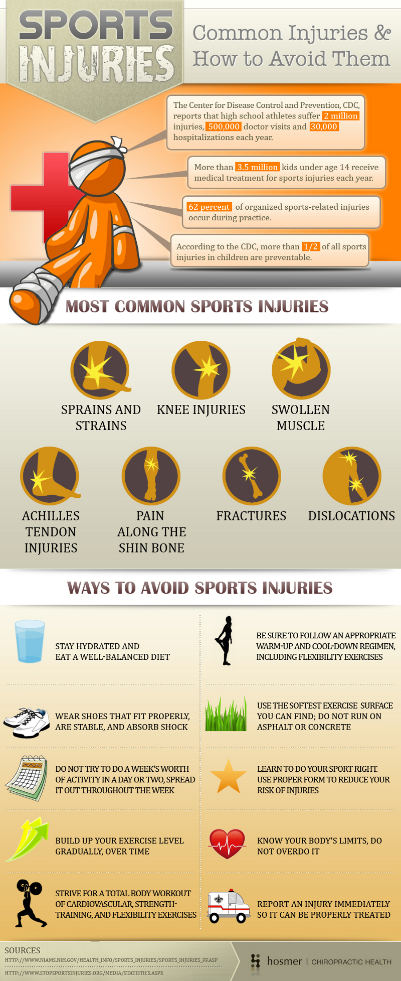 How to Avoid Common Sports Injuries