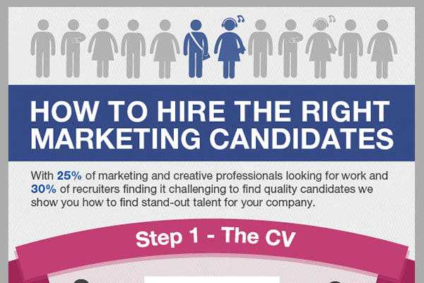 how to hire the right candidate Which candidate should you hire who has the best chance of being successful on the job i worked for a manager once who used his gut for hiring decisions he told me that his gut told him within a few minutes of meeting.
