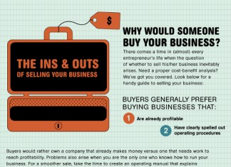 How to Prepare to Sell a Small Business