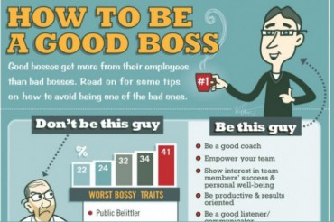How to be a Better Boss to Motivate Your Employees