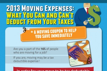 IRS Moving Expense Tax Deduction Guide
