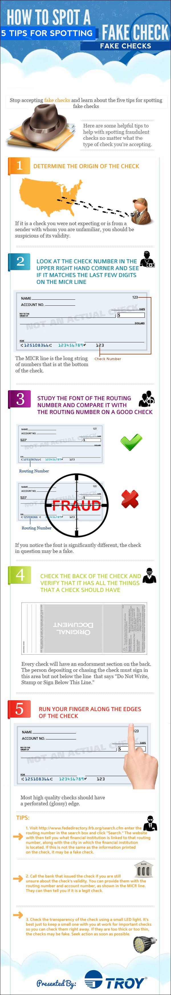 Identify-a-Fake-Check