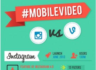 Instagram Video vs. Vine Video Sharing