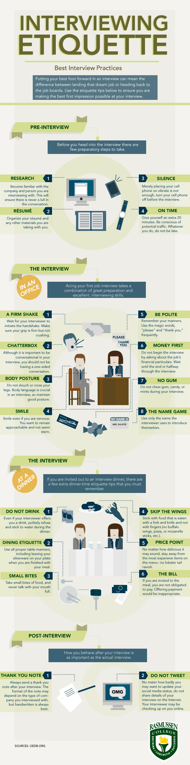 Interview Etiquette
