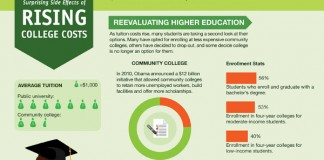 List of 30 Catchy College Campaign Slogans