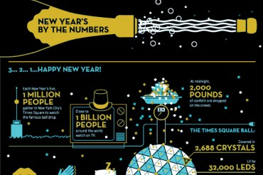 List of 30 Good New Year's Eve Slogans