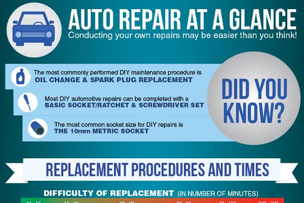 List of 250 Good Auto Repair Shop Names - BrandonGaille com