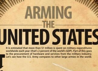 List of 34 Good Military Company Names